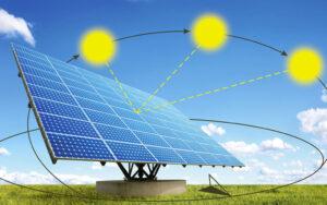 прогнозирование выработки солнечных станций